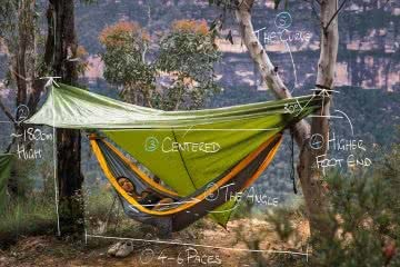 How To Camp In A Hammock, jeremy lam, ticket to the moon, climbing anchors, sleep in a hammock, blue mountains, nsw, diagram, annotated