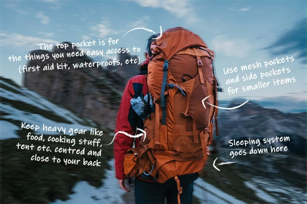 how to pack a backpack like a boss Brooke Nolan osprey aether 60, orange backpack