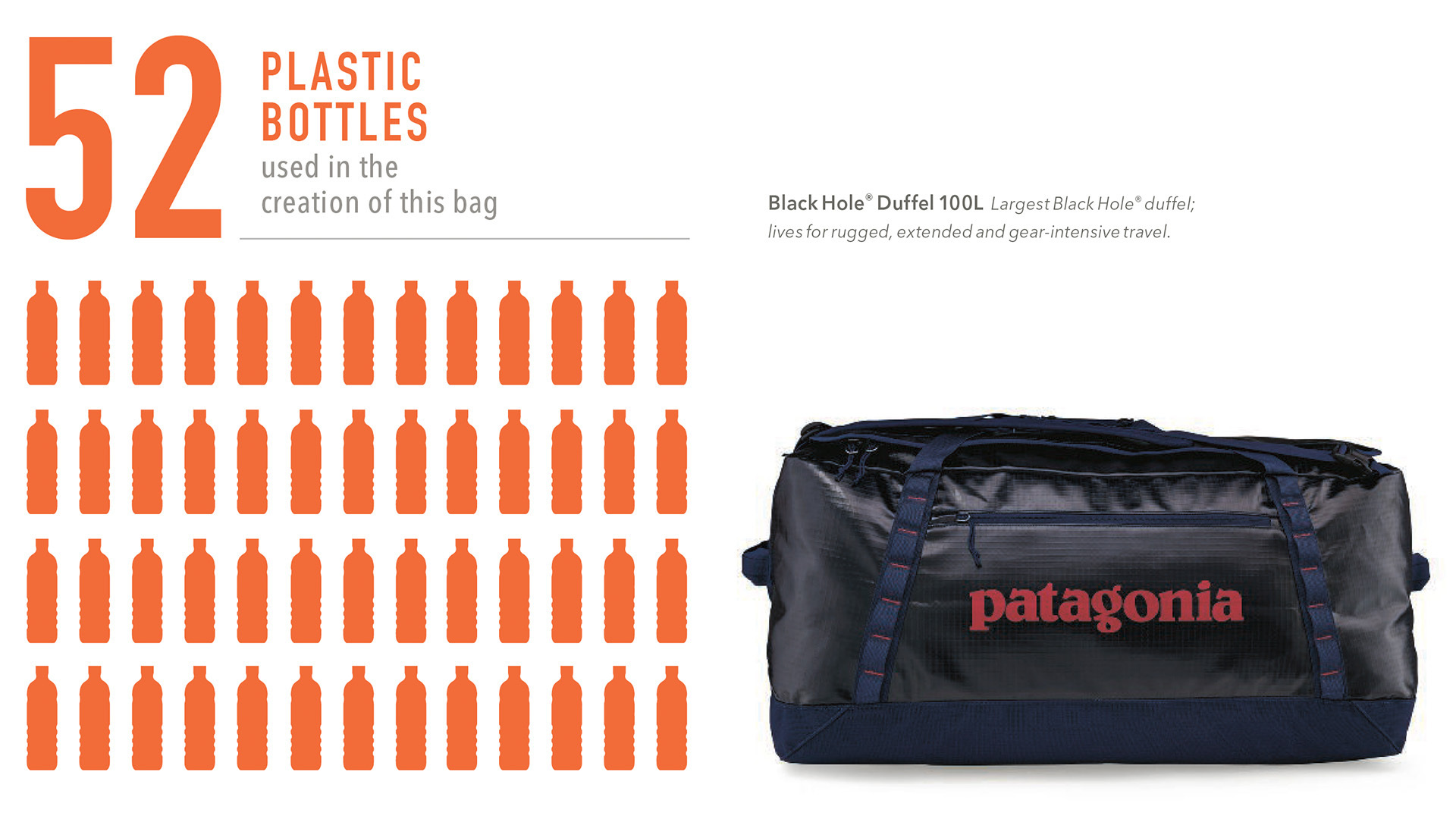 Plastic Bottles Are In Your Outdoor Gear – Is This Good? (WIP)