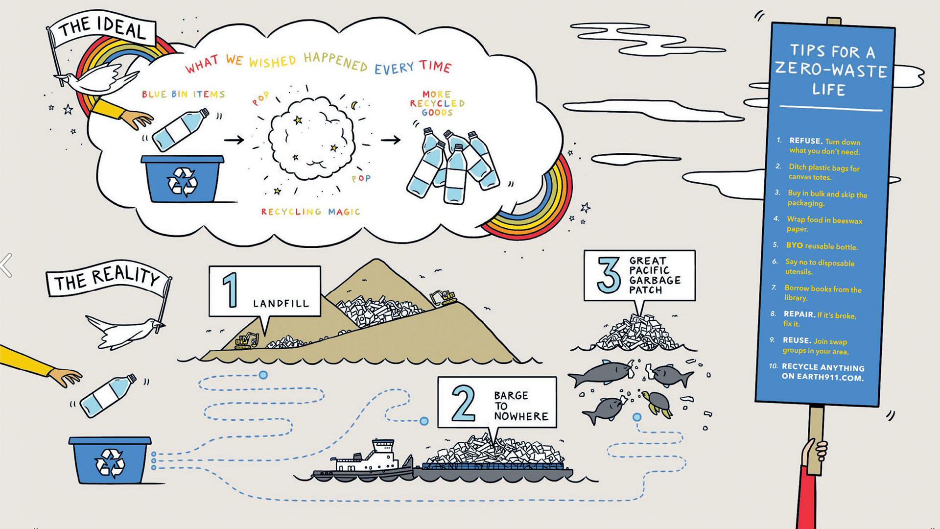 Plastic Bottles Are In Your Outdoor Gear - Is This Good?